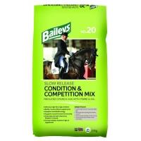 No.20 Condition & Competion Mix